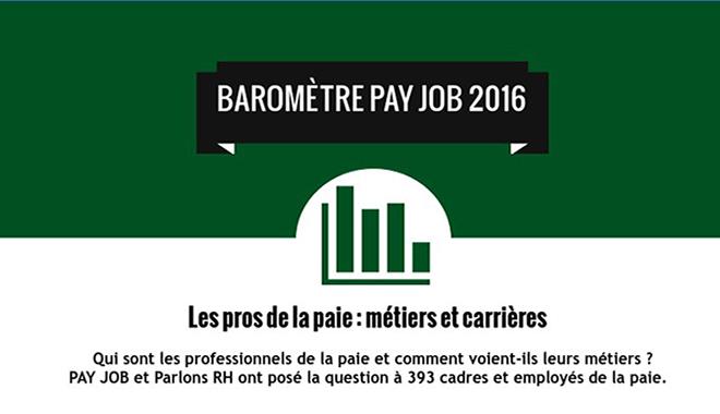 Infographie PAY JOB