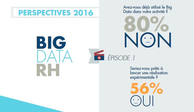 Infographie sur le Big Data RH en 2016