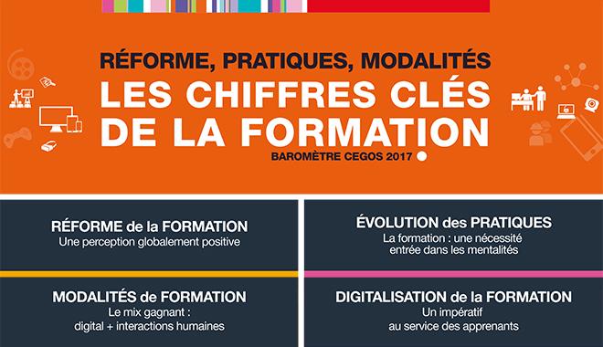 Infographie baromètre Cegos 2017 formation continue