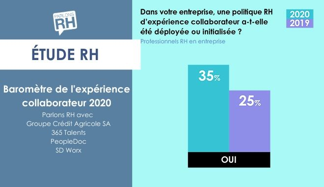 Baromètre 2020 de l'expérience collaborateur - Parlons RH