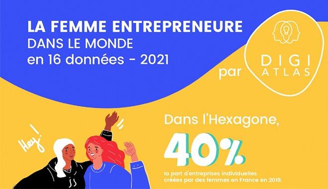 Entrepreneuriat au féminin en France et dans le monde :16 données clés.