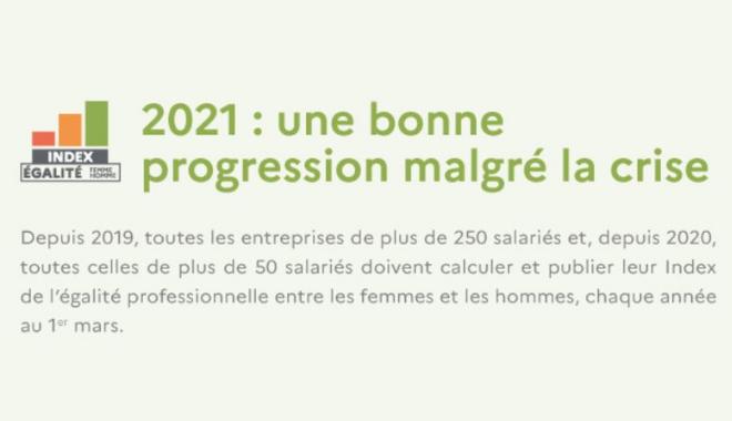 [PARLONS RH] Blog infographie index égalité femme homme
