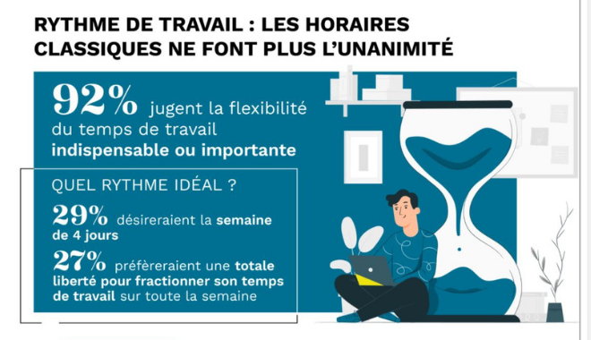 [PARLONS RH] infographie travailler-demain_Bodet-Software_Barometre-RHélétravail