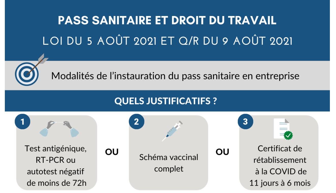 Passe sanitaire pour les salariés en contact avec du public : comment ça marche ?