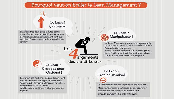 infographie_leanmanagement_julhiet