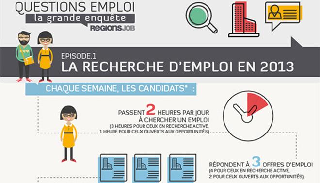 4fa3f5fb0e5 Le quotidien des demandeurs d emploi français - Parlons RH
