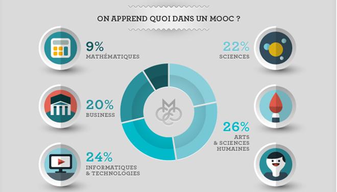 MOOC_2