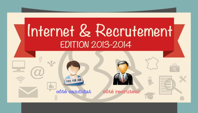 Internet et recrutement : quelles réalités ?