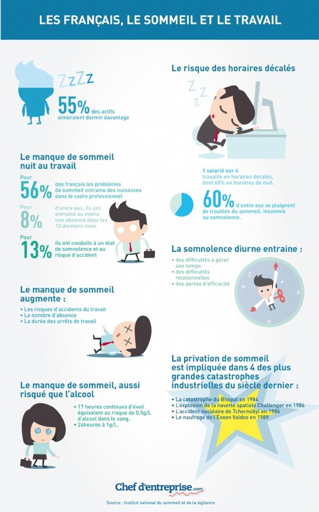 Travail des adolescents en France Wikipdia