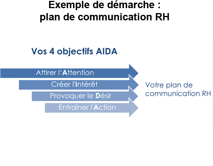 parlons_rh_conseil_marketing_communication_1