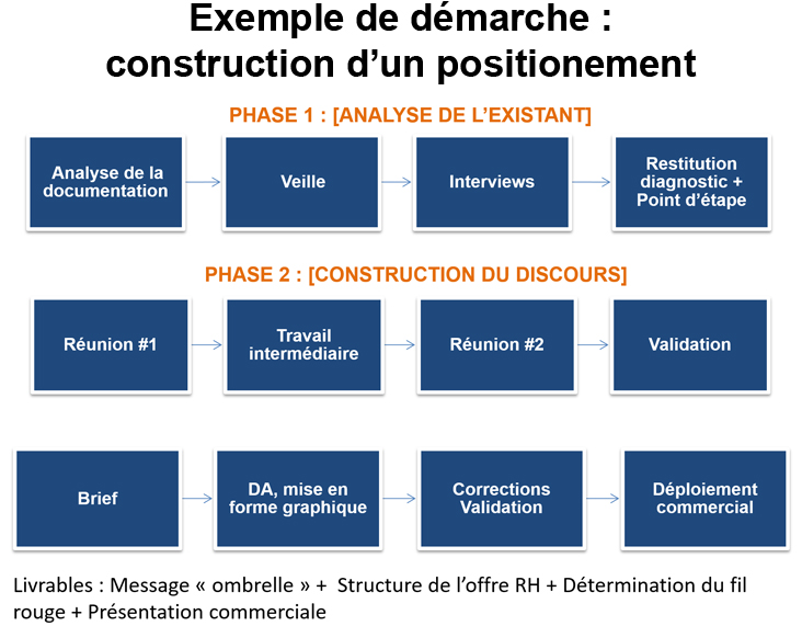 parlons_rh_conseil_marketing_communication_2