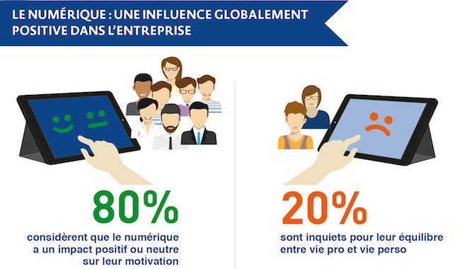 Infographie_Impact_Digital_Edenred_Ipsos