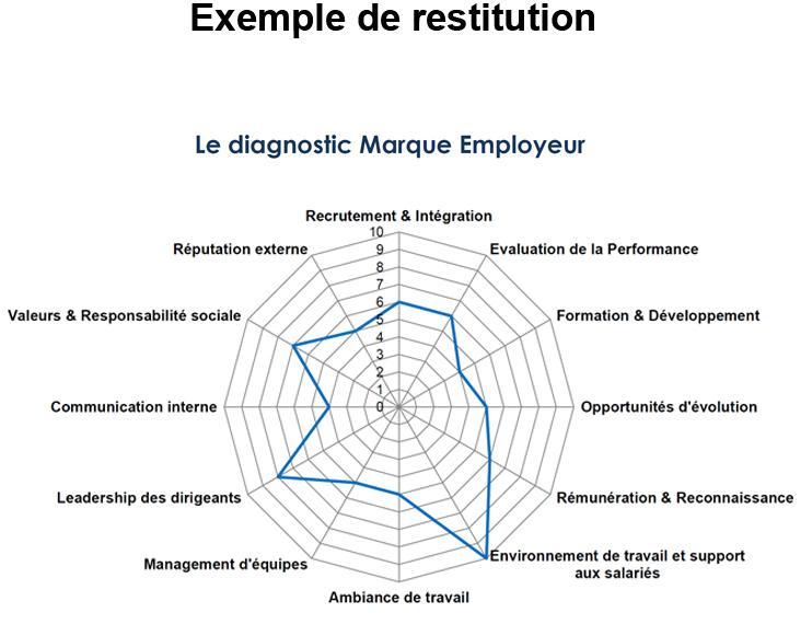 parlons_marque_employeur_communication_1