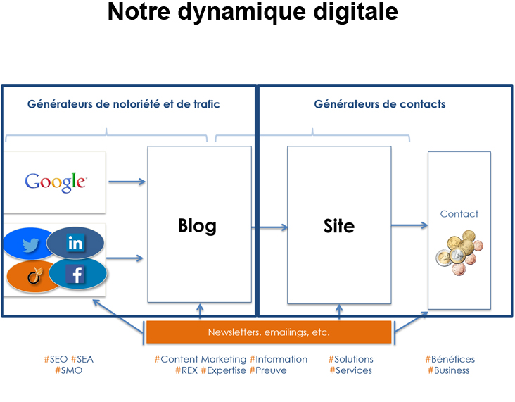 parlons_rh_strategie_animation_digitale_1