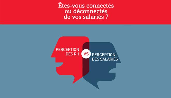 la perception des RH et celle des salariés n'est la même, il y a une déconnexion