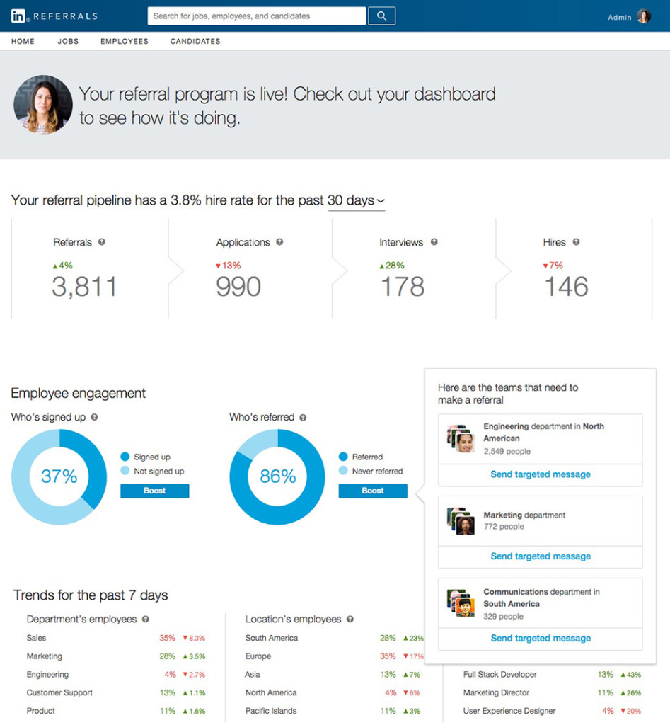LinkedIn Referrals Dashboards