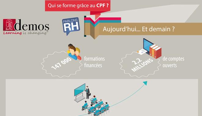 CPF : enquête Demos et Parlons RH