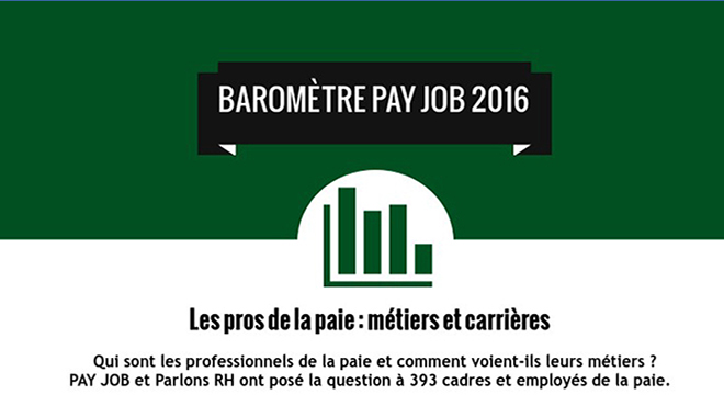 Infographie PAY JOB
