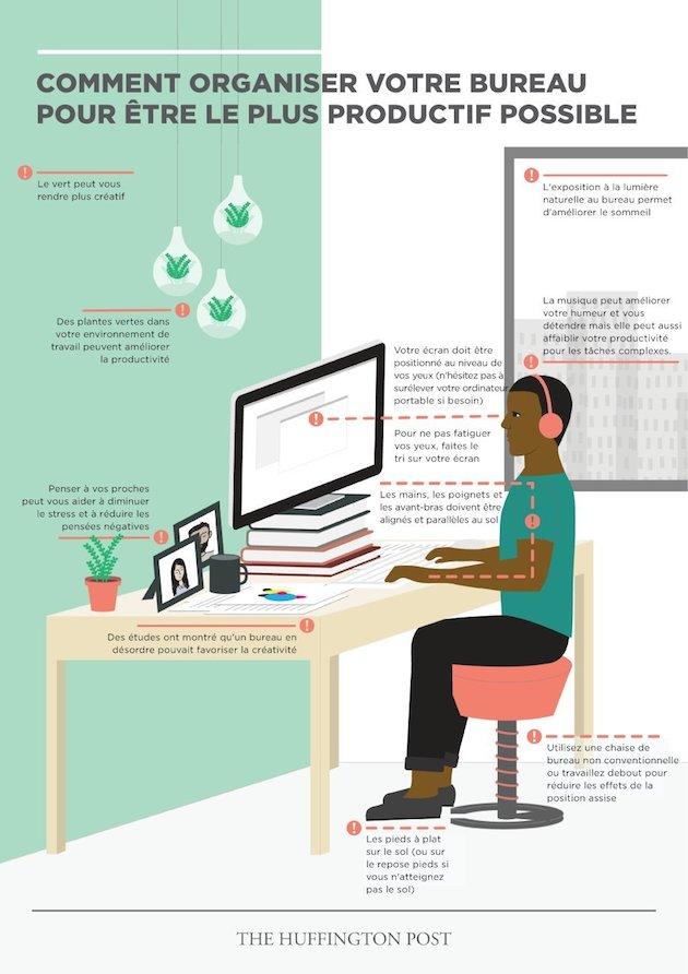 conseils pour être plus productif au bureau