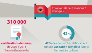 Infographie VAE Demos ParlonsRH