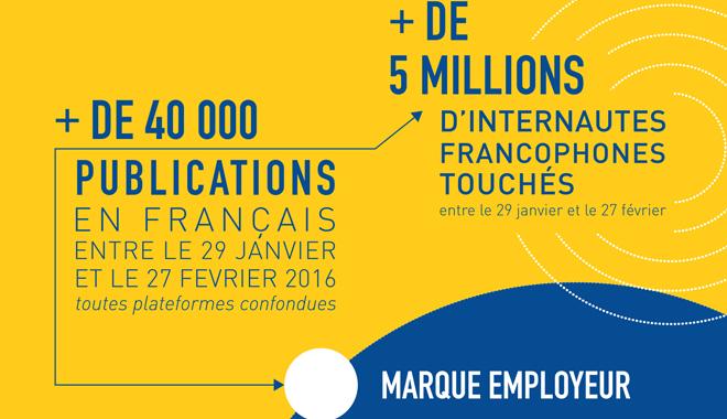 marque_employeur_5_millions_d_internautes_touches