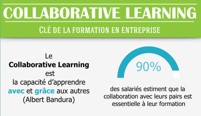 Etude sur le collaborative learning