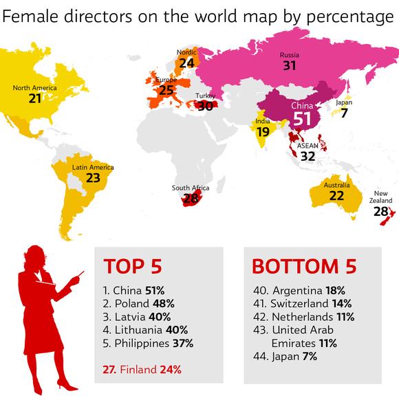 Infographie sur la parité au travail dans le monde