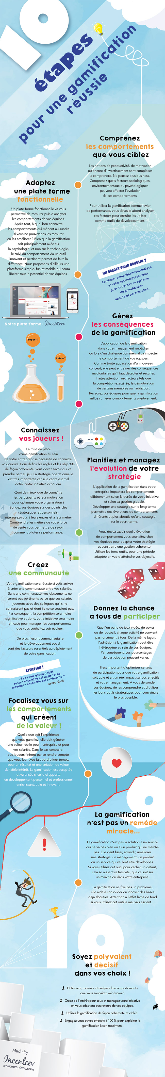 infographie-formation-gamification