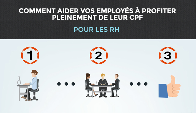 Le CPF en 9 étapes