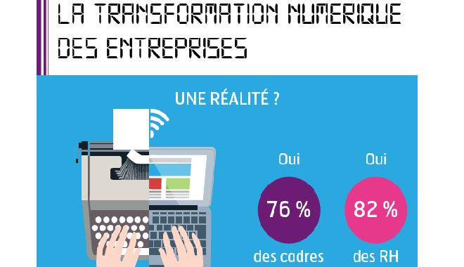 infographie transformation numérique des entreprises