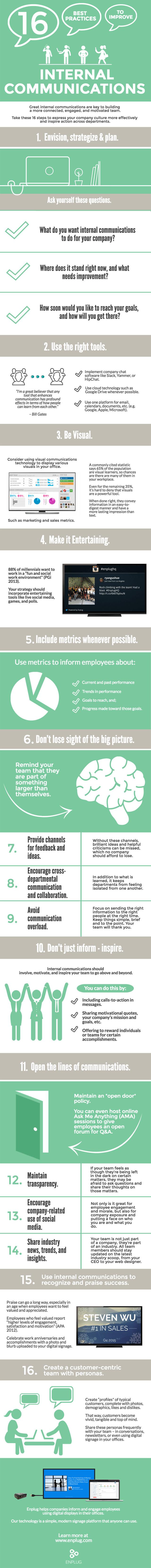 infographie sur l'engagement des collaborateurs et l'importance de la communication interne