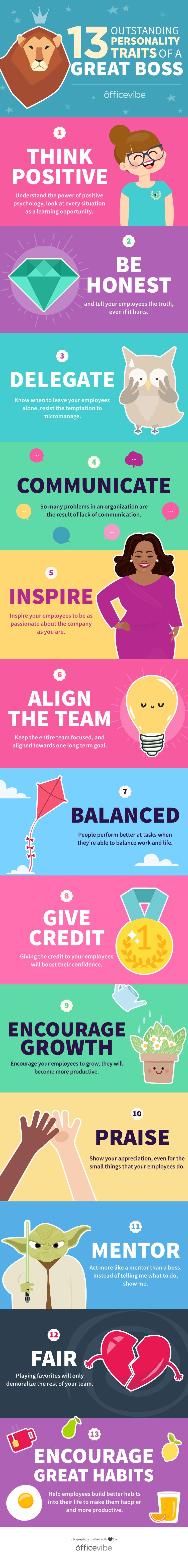 infographie détaillant les 13 qualités d'un bon manager