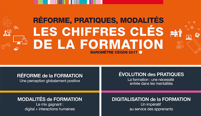 Infographie baromètre Cegos 2017 formation continue