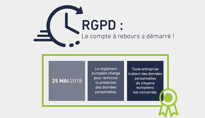 Extrait de l'infographie sur le RGPD