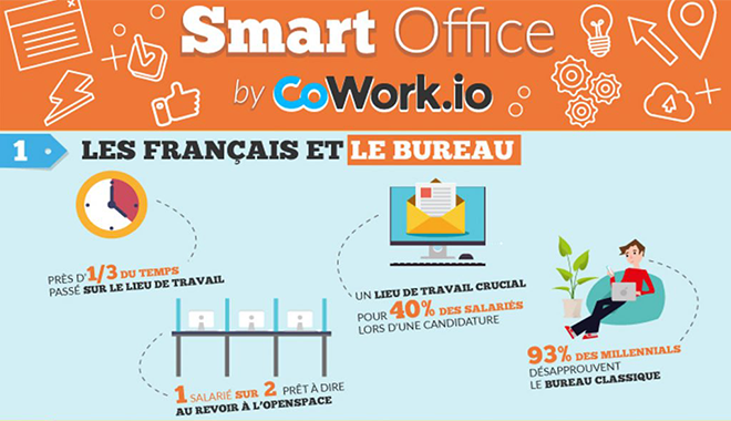 Smart Office : quand le bureau devient intelligent