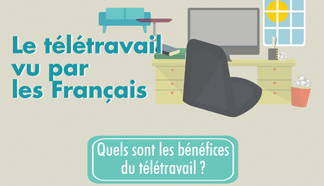 Comment est perçu le télétravail par les Français