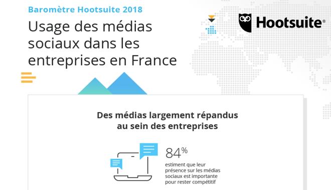 Baromètre Hootsuite 2018 : les acteurs RH ont un grand rôle à jouer sur les réseaux sociaux !