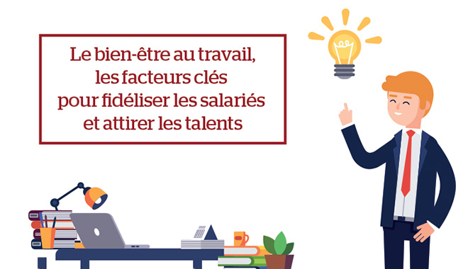 infographie Hub One le bien etre au travail vu par les Français