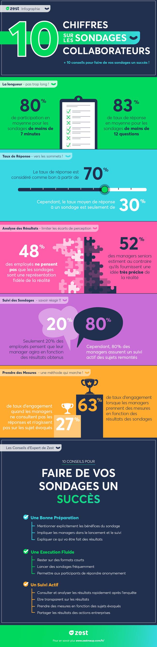 infographie enquête de satisfaction annuelle
