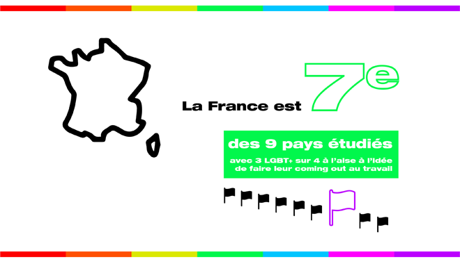 Seulement 1 talent LGBT+ sur 2 ose faire son coming out en entreprise