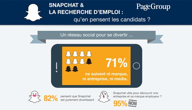 Marque employeur et Snapchat : une fausse bonne idée ?