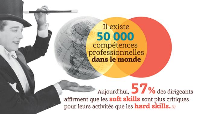 infographie solantis et CMIT_soft_skills