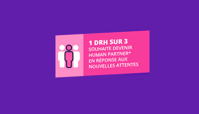 Les DRH, futurs Human partner ?
