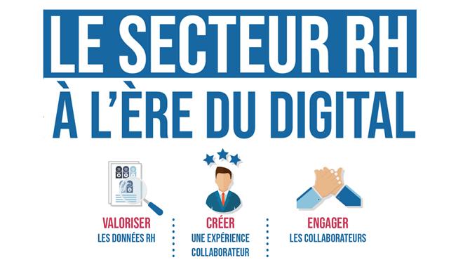 Digital RH : où en sont aujourd'hui les entreprises ?