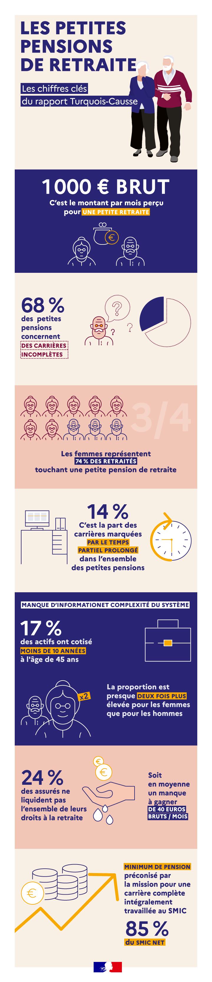 infographie-rapport-turquois-et-causse_web